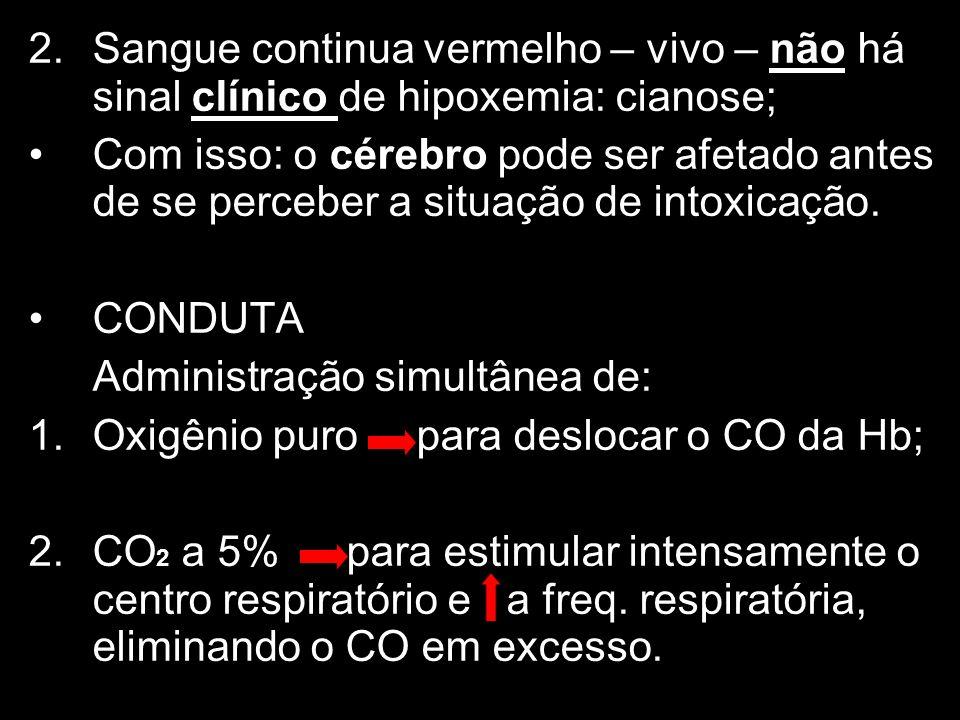2.Sangue continua vermelho – vivo – não há sinal clínico de hipoxemia: cianose; Com isso: o cérebro pode ser afetado antes de se perceber a situação d