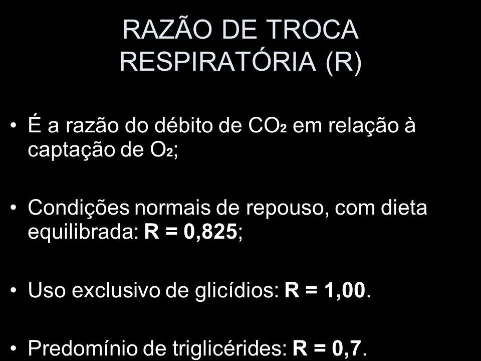 RAZÃO DE TROCA RESPIRATÓRIA (R) É a razão do débito de CO 2 em relação à captação de O 2 ; Condições normais de repouso, com dieta equilibrada: R = 0,