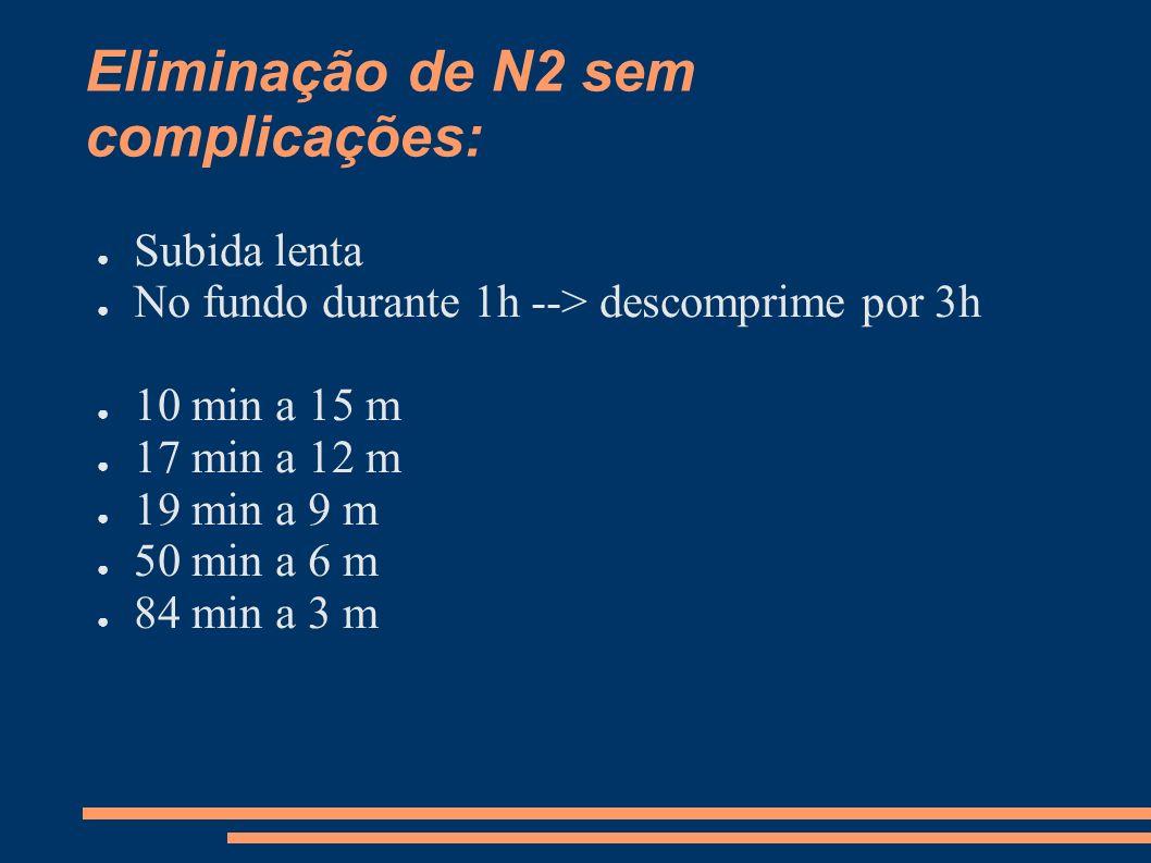 Eliminação de N2 sem complicações: Subida lenta No fundo durante 1h --> descomprime por 3h 10 min a 15 m 17 min a 12 m 19 min a 9 m 50 min a 6 m 84 mi