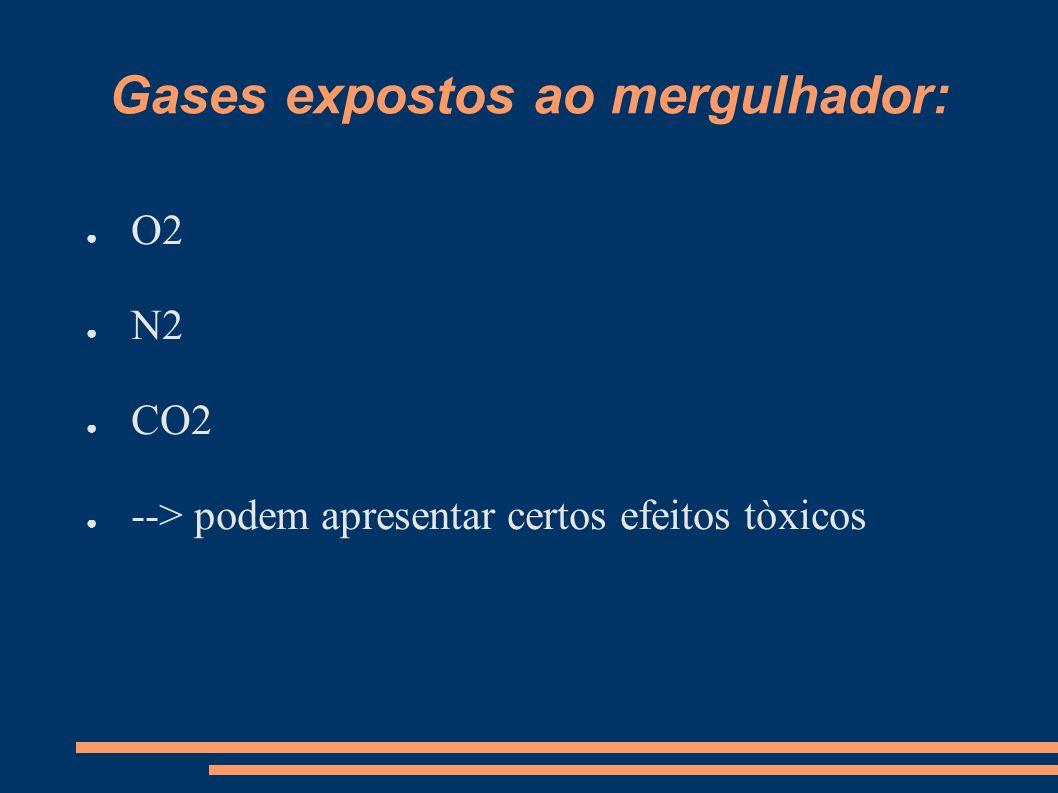 Gases expostos ao mergulhador: O2 N2 CO2 --> podem apresentar certos efeitos tòxicos