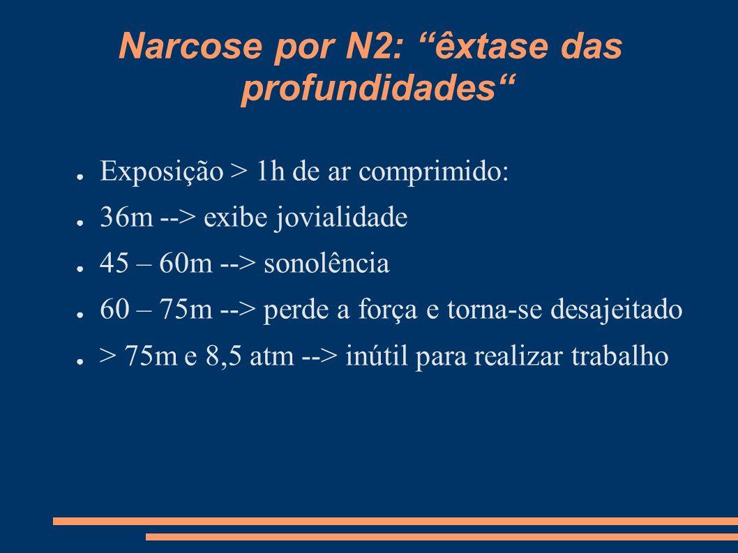 Narcose por N2: êxtase das profundidades Exposição > 1h de ar comprimido: 36m --> exibe jovialidade 45 – 60m --> sonolência 60 – 75m --> perde a força