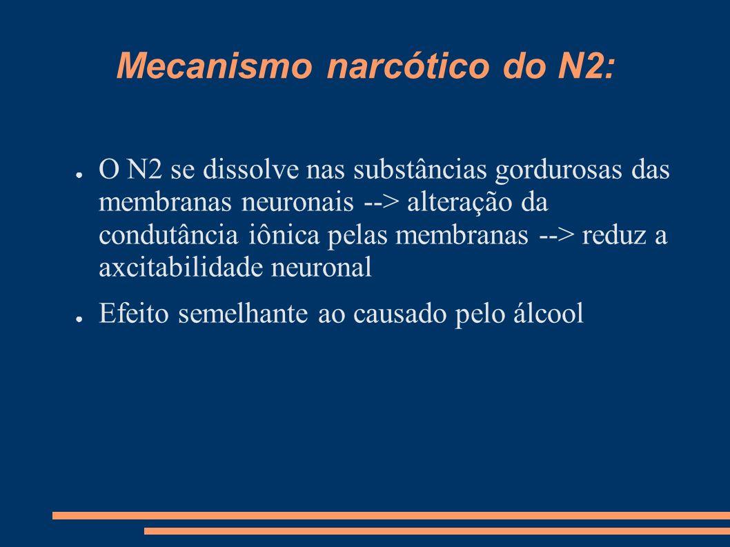 Mecanismo narcótico do N2: O N2 se dissolve nas substâncias gordurosas das membranas neuronais --> alteração da condutância iônica pelas membranas -->