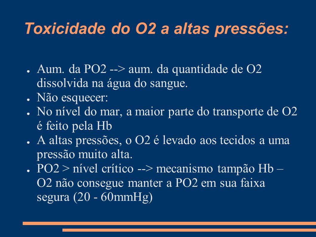 Toxicidade do O2 a altas pressões: Aum. da PO2 --> aum. da quantidade de O2 dissolvida na água do sangue. Não esquecer: No nível do mar, a maior parte