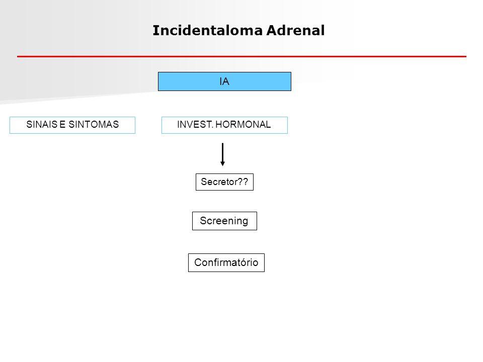 Incidentaloma Adrenal IA Screening Secretor?? SINAIS E SINTOMAS Confirmatório INVEST. HORMONAL