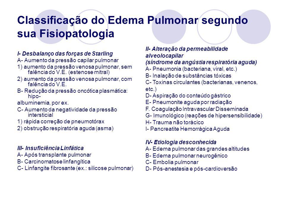 Classificação do Edema Pulmonar segundo sua Fisiopatologia I- Desbalanço das forças de Starling A- Aumento da pressão capilar pulmonar 1) aumento da p