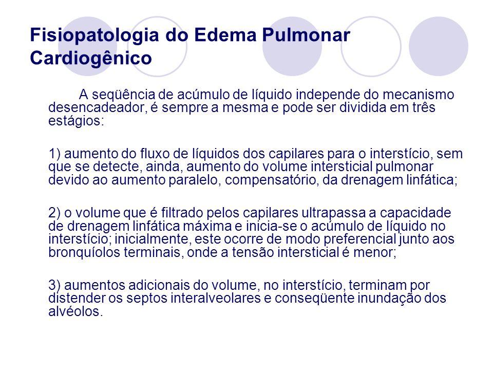 Fisiopatologia do Edema Pulmonar Cardiogênico A seqüência de acúmulo de líquido independe do mecanismo desencadeador, é sempre a mesma e pode ser divi