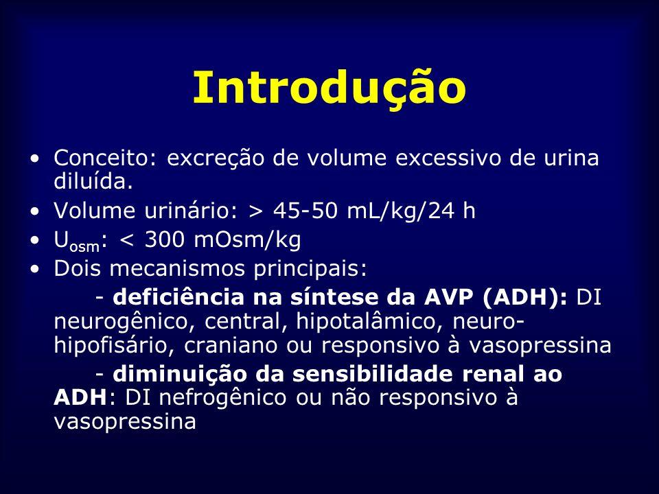 Introdução Conceito: excreção de volume excessivo de urina diluída. Volume urinário: > 45-50 mL/kg/24 h U osm : < 300 mOsm/kg Dois mecanismos principa
