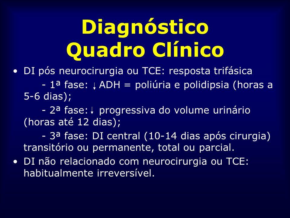 Diagnóstico Quadro Clínico DI pós neurocirurgia ou TCE: resposta trifásica - 1ª fase: ADH = poliúria e polidipsia (horas a 5-6 dias); - 2ª fase: progr