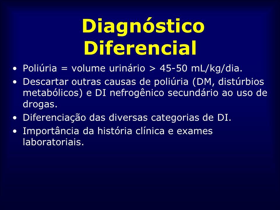 Diagnóstico Diferencial Poliúria = volume urinário > 45-50 mL/kg/dia. Descartar outras causas de poliúria (DM, distúrbios metabólicos) e DI nefrogênic