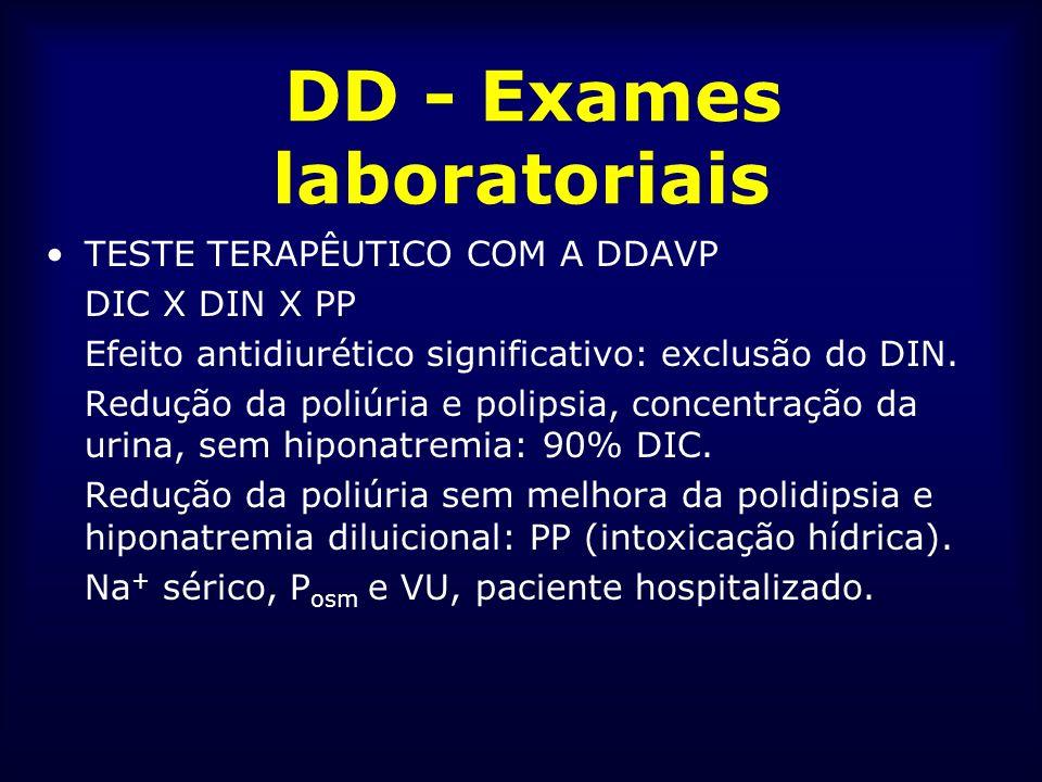 DD - Exames laboratoriais TESTE TERAPÊUTICO COM A DDAVP DIC X DIN X PP Efeito antidiurético significativo: exclusão do DIN. Redução da poliúria e poli