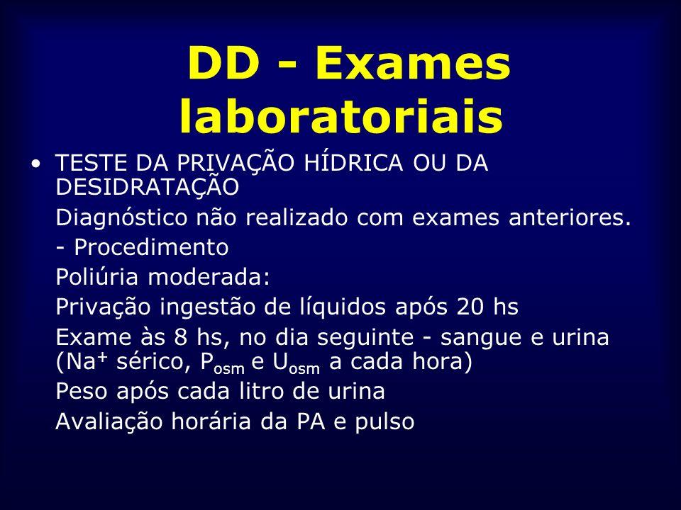 DD - Exames laboratoriais TESTE DA PRIVAÇÃO HÍDRICA OU DA DESIDRATAÇÃO Diagnóstico não realizado com exames anteriores. - Procedimento Poliúria modera