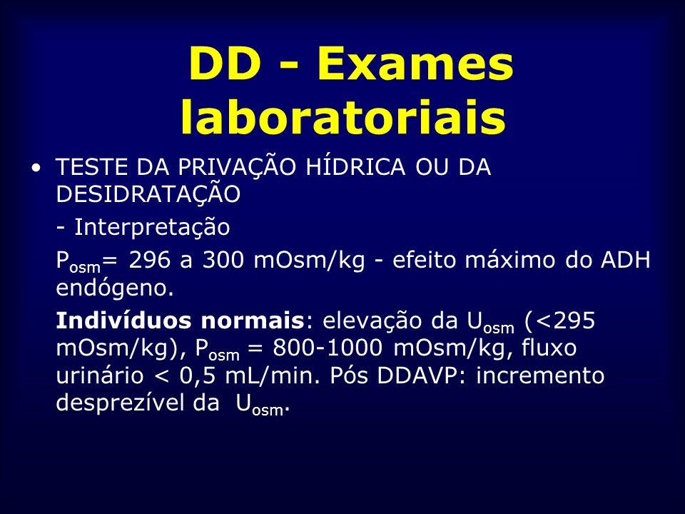 DD - Exames laboratoriais TESTE DA PRIVAÇÃO HÍDRICA OU DA DESIDRATAÇÃO - Interpretação P osm = 296 a 300 mOsm/kg - efeito máximo do ADH endógeno. Indi