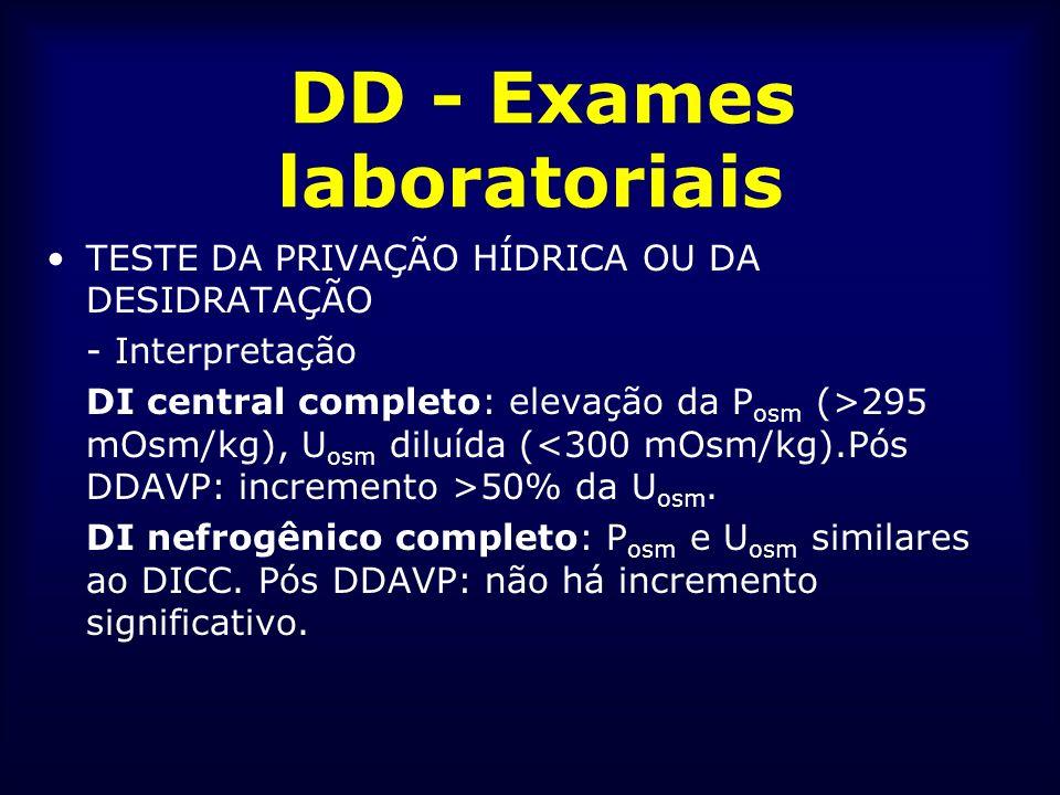 DD - Exames laboratoriais TESTE DA PRIVAÇÃO HÍDRICA OU DA DESIDRATAÇÃO - Interpretação DI central completo: elevação da P osm (>295 mOsm/kg), U osm di