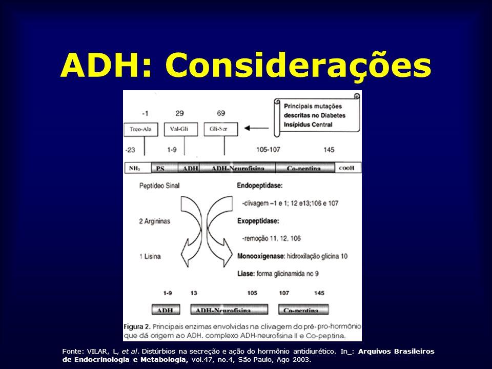 ADH: Considerações Fonte: VILAR, L, et al. Distúrbios na secreção e ação do hormônio antidiurético. In_: Arquivos Brasileiros de Endocrinologia e Meta