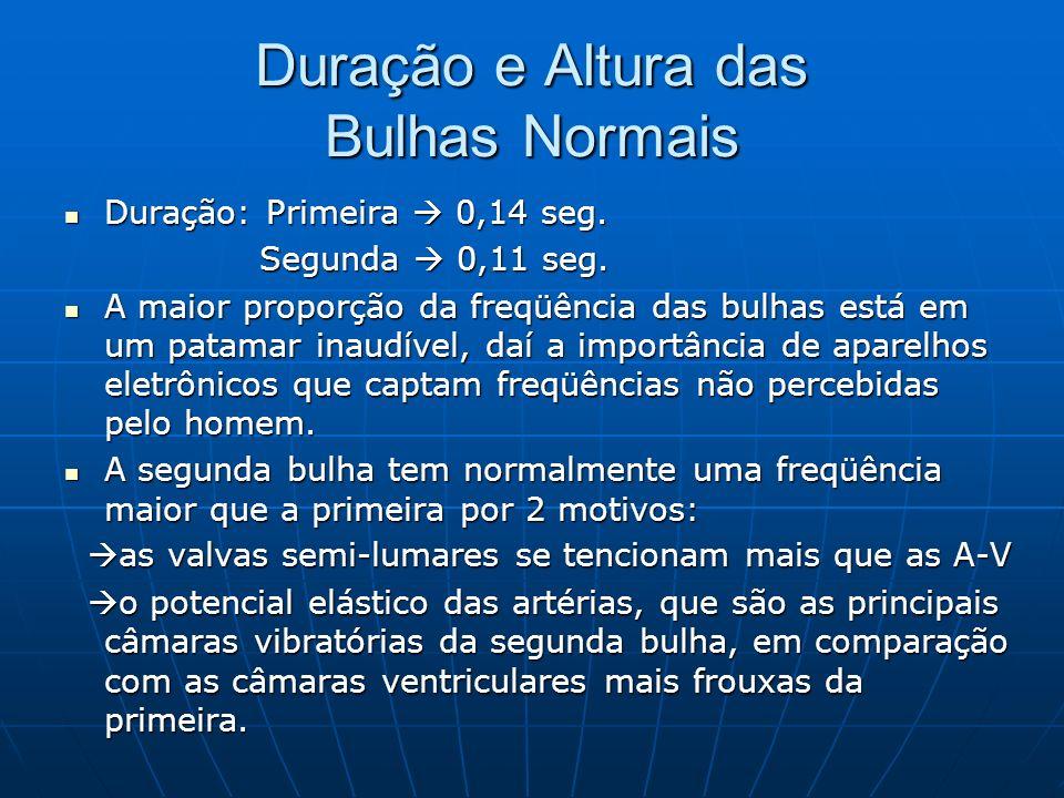 Duração e Altura das Bulhas Normais Duração: Primeira 0,14 seg.