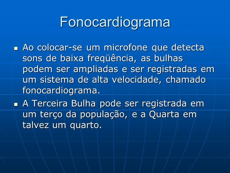 Fonocardiograma Ao colocar-se um microfone que detecta sons de baixa freqüência, as bulhas podem ser ampliadas e ser registradas em um sistema de alta velocidade, chamado fonocardiograma.