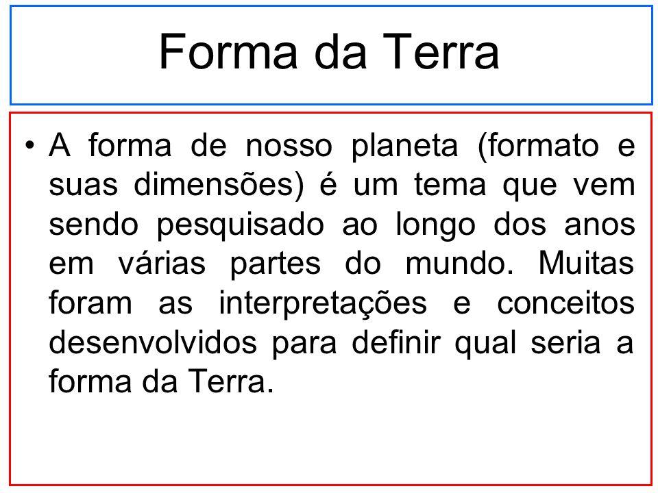 A confecção de uma carta exige, antes de tudo, o Estabelecimento de um método, segundo o qual, a cada ponto da superfície da Terra corresponda um ponto da carta e vice-versa.