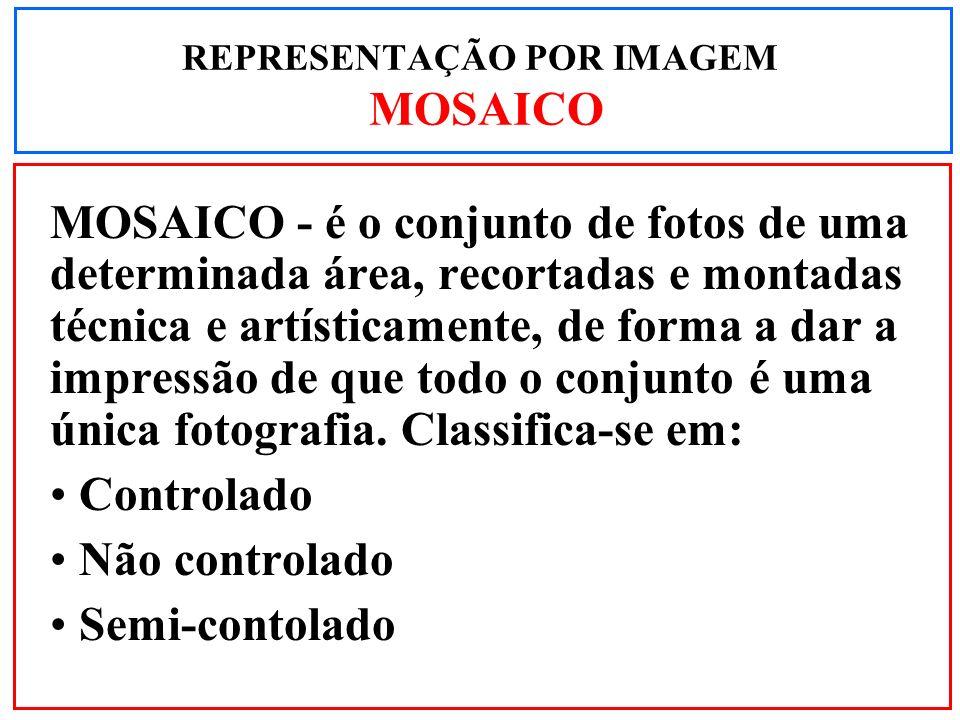 MOSAICO - é o conjunto de fotos de uma determinada área, recortadas e montadas técnica e artísticamente, de forma a dar a impressão de que todo o conj