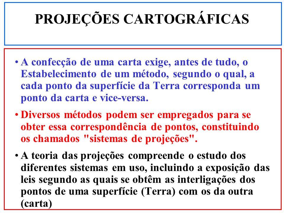 A confecção de uma carta exige, antes de tudo, o Estabelecimento de um método, segundo o qual, a cada ponto da superfície da Terra corresponda um pont