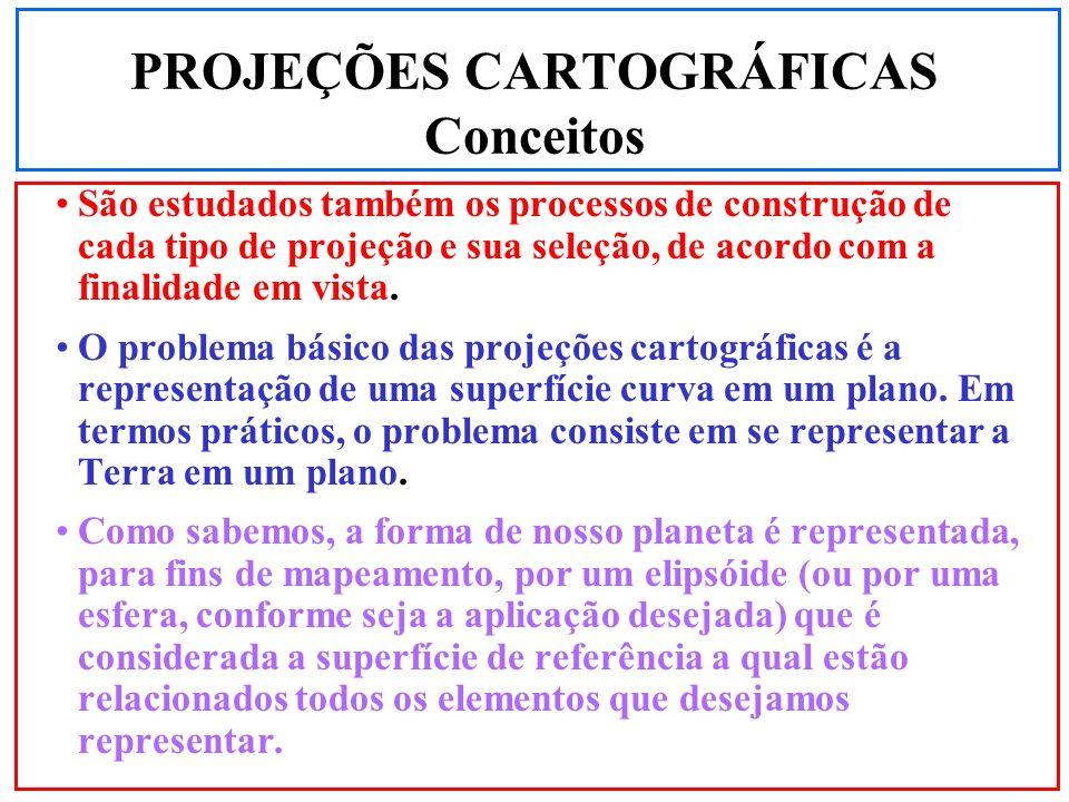 São estudados também os processos de construção de cada tipo de projeção e sua seleção, de acordo com a finalidade em vista. O problema básico das pro