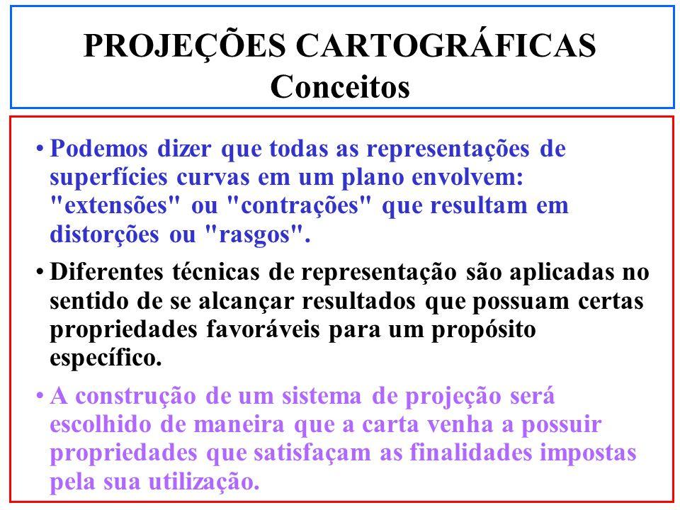Podemos dizer que todas as representações de superfícies curvas em um plano envolvem:
