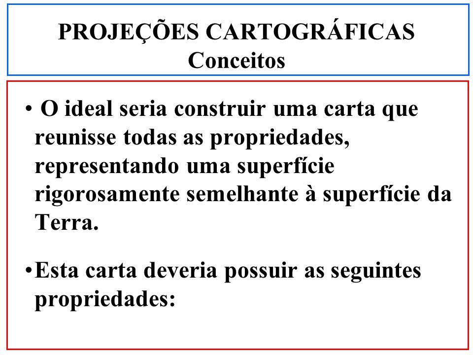 O ideal seria construir uma carta que reunisse todas as propriedades, representando uma superfície rigorosamente semelhante à superfície da Terra. Est