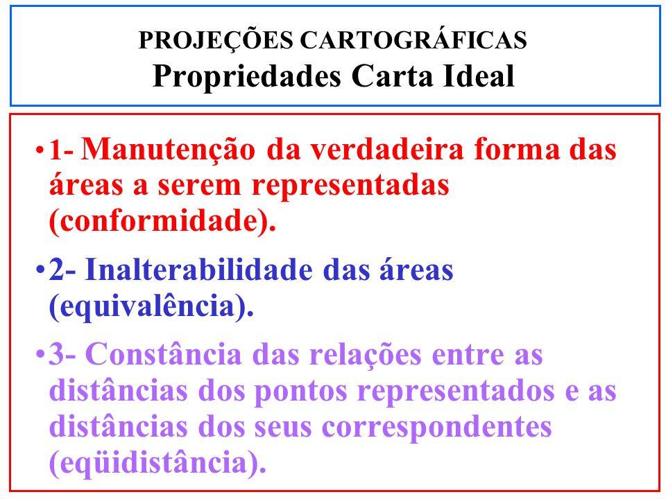 1- Manutenção da verdadeira forma das áreas a serem representadas (conformidade). 2- Inalterabilidade das áreas (equivalência). 3- Constância das rela