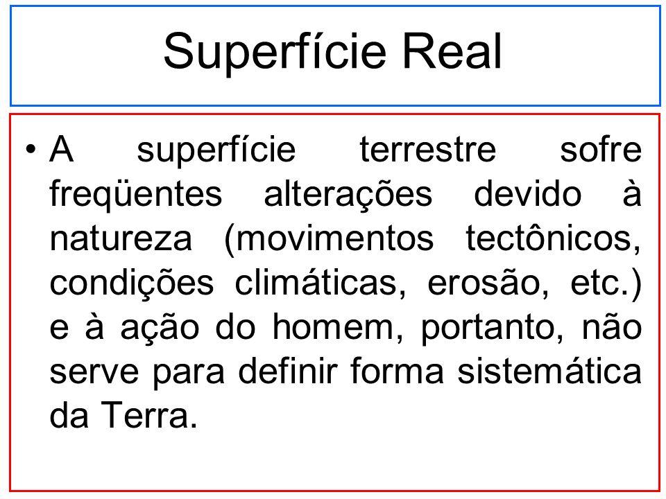 Superfície Real A superfície terrestre sofre freqüentes alterações devido à natureza (movimentos tectônicos, condições climáticas, erosão, etc.) e à a