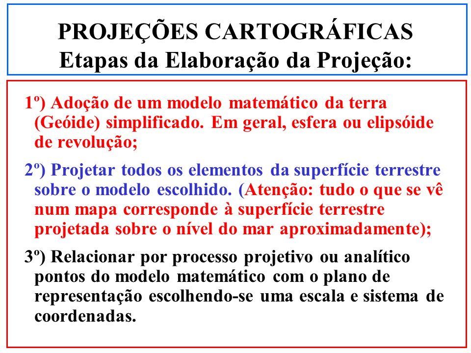 1º) Adoção de um modelo matemático da terra (Geóide) simplificado. Em geral, esfera ou elipsóide de revolução; 2º) Projetar todos os elementos da supe