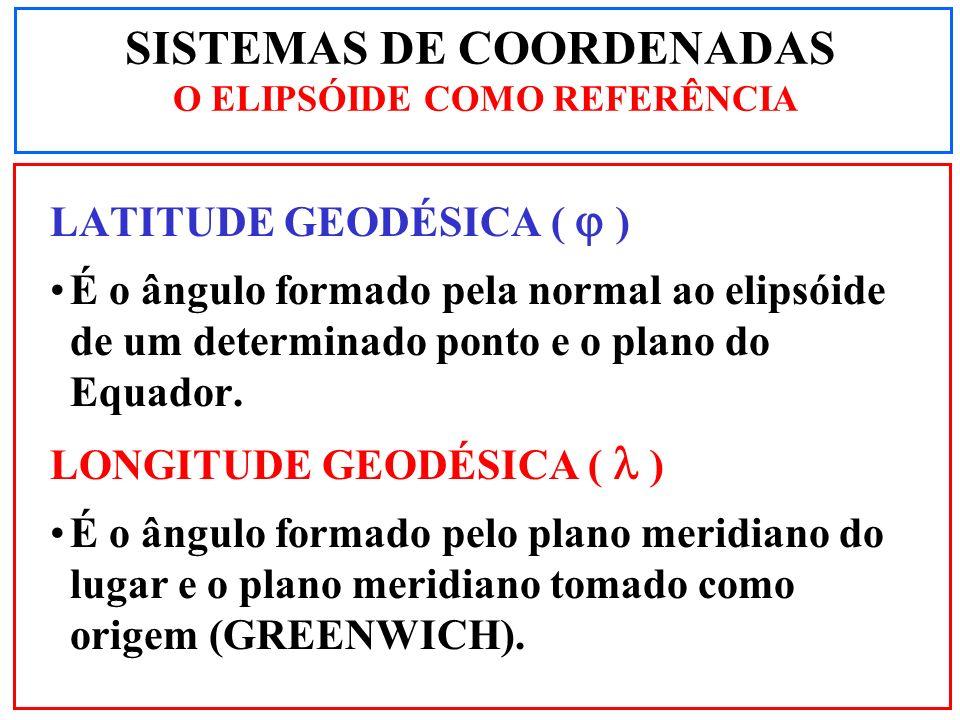 LATITUDE GEODÉSICA ( ) É o ângulo formado pela normal ao elipsóide de um determinado ponto e o plano do Equador. LONGITUDE GEODÉSICA ( ) É o ângulo fo