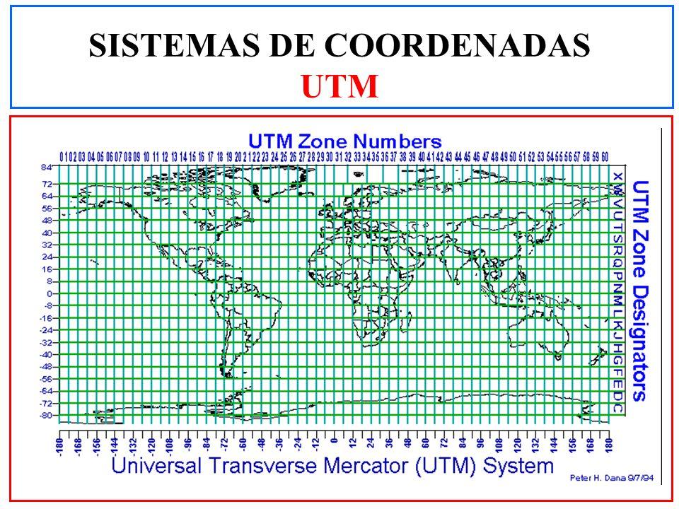 SISTEMAS DE COORDENADAS UTM