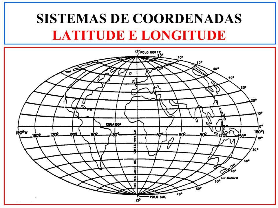 SISTEMAS DE COORDENADAS LATITUDE E LONGITUDE