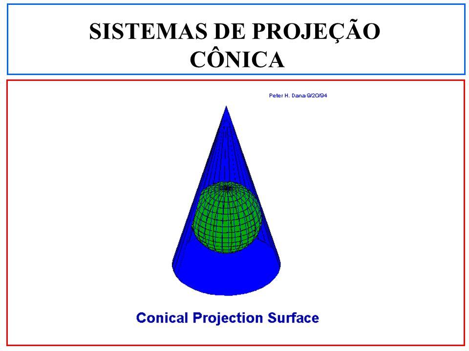 SISTEMAS DE PROJEÇÃO CÔNICA