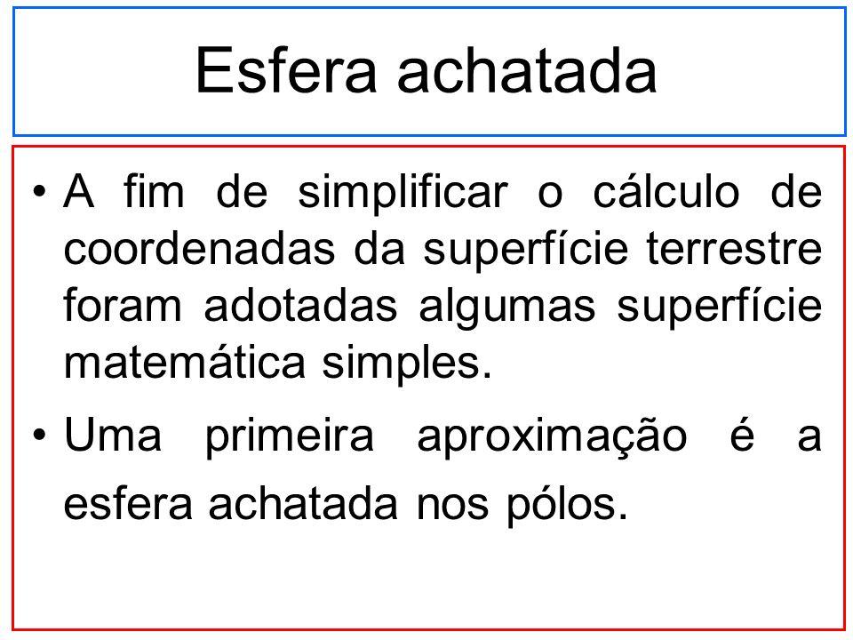 Esfera achatada A fim de simplificar o cálculo de coordenadas da superfície terrestre foram adotadas algumas superfície matemática simples. Uma primei