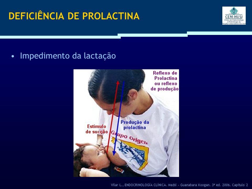 DEFICIÊNCIA DE PROLACTINA Impedimento da lactação Vilar L., ENDOCRINOLOGÍA CLÍNICA. Medsi – Guanabara Koogan. 3ª ed. 2006. Capítulo 2