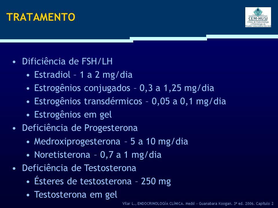 TRATAMENTO Dificiência de FSH/LH Estradiol – 1 a 2 mg/dia Estrogênios conjugados – 0,3 a 1,25 mg/dia Estrogênios transdérmicos – 0,05 a 0,1 mg/dia Est