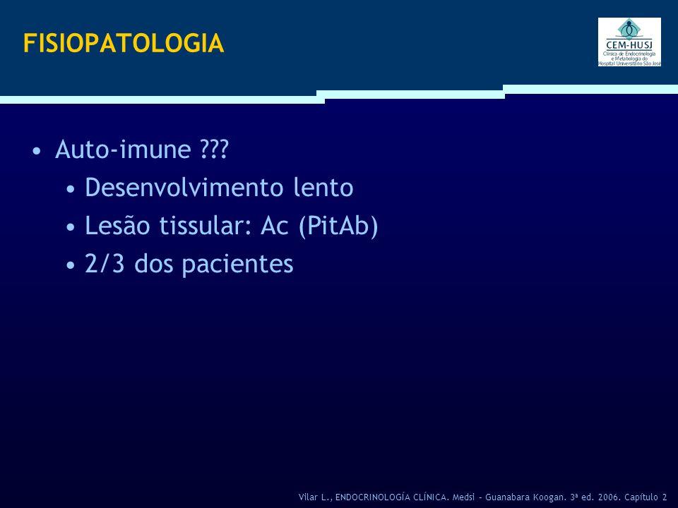 FISIOPATOLOGIA Auto-imune ??? Desenvolvimento lento Lesão tissular: Ac (PitAb) 2/3 dos pacientes Vilar L., ENDOCRINOLOGÍA CLÍNICA. Medsi – Guanabara K
