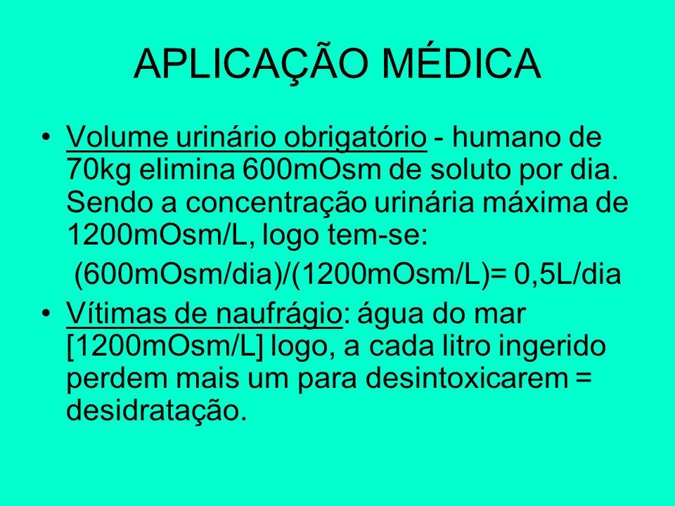 APLICAÇÃO MÉDICA Volume urinário obrigatório - humano de 70kg elimina 600mOsm de soluto por dia. Sendo a concentração urinária máxima de 1200mOsm/L, l