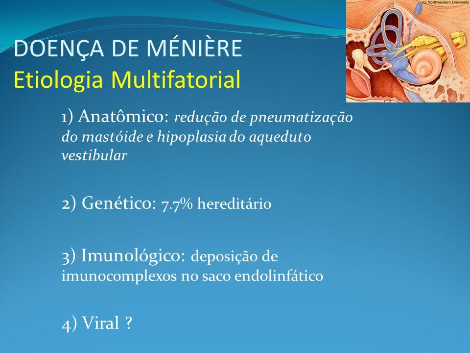 DOENÇA DE MÉNIÈRE Etiologia Multifatorial 1) Anatômico: redução de pneumatização do mastóide e hipoplasia do aqueduto vestibular 2) Genético: 7.7% her