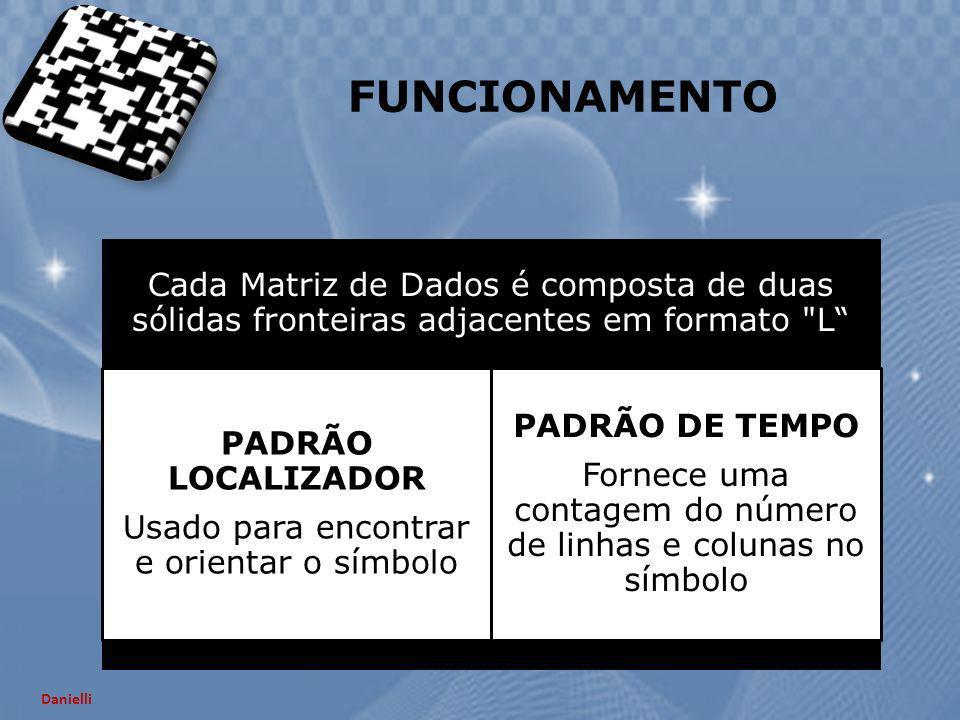 O padrão em forma de L é usado para localizar a posição e orientação da matriz dentro da imagem.