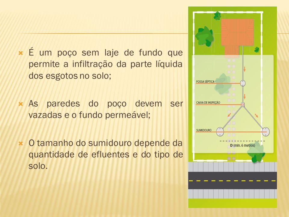 É um poço sem laje de fundo que permite a infiltração da parte líquida dos esgotos no solo; As paredes do poço devem ser vazadas e o fundo permeável; O tamanho do sumidouro depende da quantidade de efluentes e do tipo de solo.