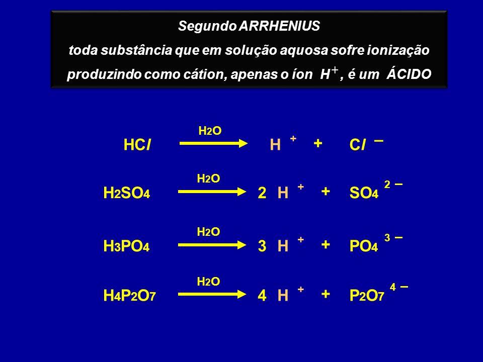 Segundo ARRHENIUS toda substância que em solução aquosa sofre ionização produzindo como cátion, apenas o íon H, é um ÁCIDO Segundo ARRHENIUS toda substância que em solução aquosa sofre ionização produzindo como cátion, apenas o íon H, é um ÁCIDO + HCl H 2 SO 4 ClCl 2 H + – + H2OH2O H + 2 –2 – + H2OH2O SO 4 H 3 PO 4 3H + 3 –3 – + H2OH2O PO 4 H4P2O7H4P2O7 4H + 4 –4 – + H2OH2O P2O7P2O7