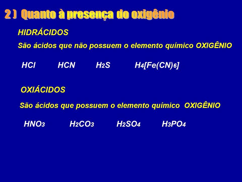 HIDRÁCIDOS OXIÁCIDOS HClHCNH2SH2SH 4 [Fe(CN) 6 ] São ácidos que não possuem o elemento químico OXIGÊNIO HNO 3 H 2 CO 3 H 2 SO 4 H 3 PO 4 São ácidos que possuem o elemento químico OXIGÊNIO