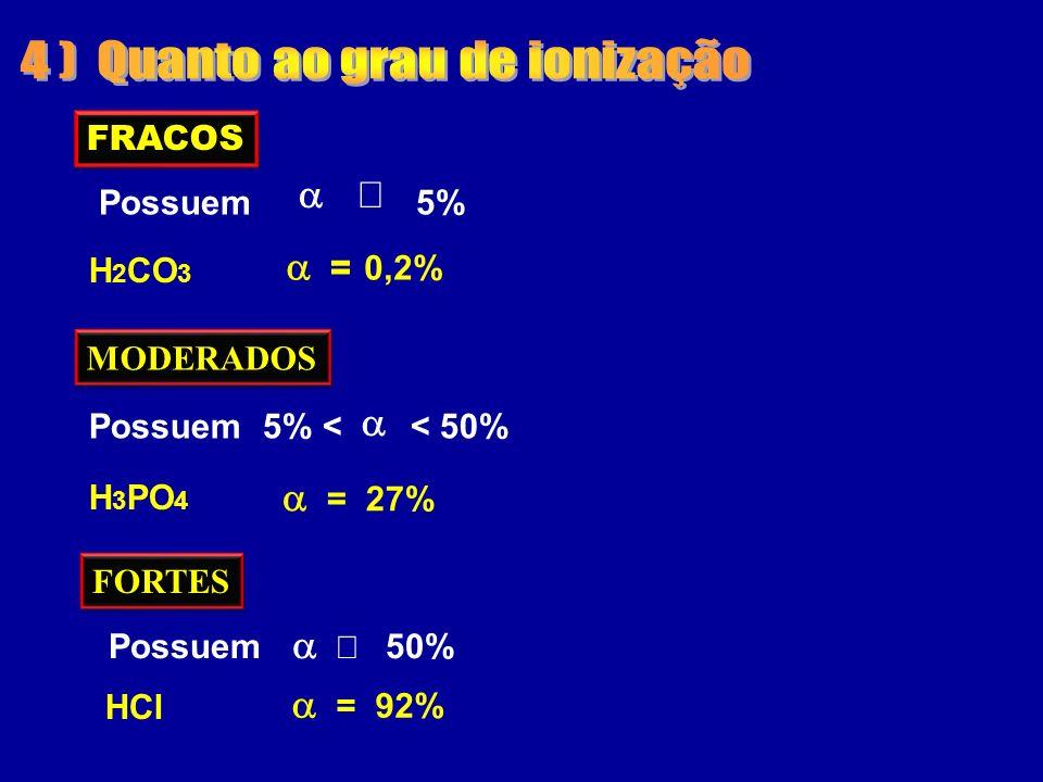 FRACOS MODERADOS FORTES Possuem 5% = 0,2% H 2 CO 3 Possuem 5% < < 50% = 27% H 3 PO 4 Possuem 50% = 92% HCl
