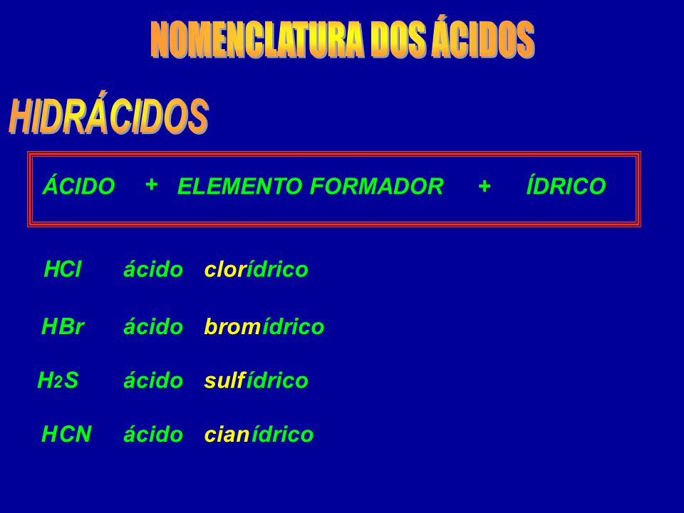 ÁCIDOELEMENTO FORMADOR + ÍDRICO+ HClácidoclorídrico HBrácidobromídrico H2H2 Sácidosulfídrico HCNácidocianídrico