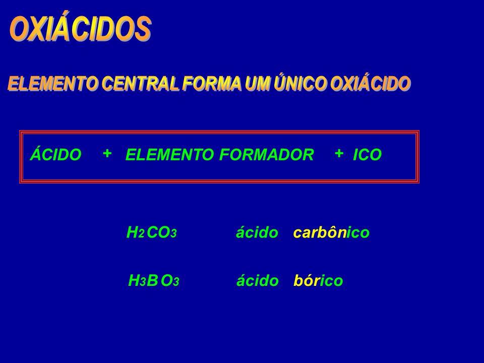 ÁCIDOELEMENTO FORMADOR + ICO + H2H2 CácidocarbônicoO3O3 H3H3 BácidobóricoO3O3