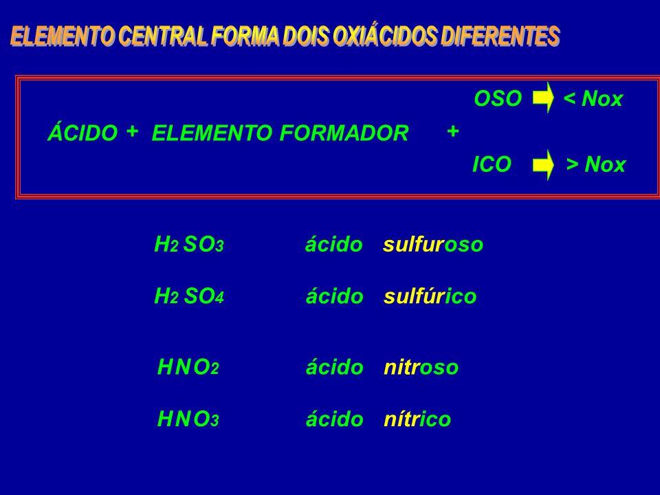 ÁCIDOELEMENTO FORMADOR + ICO + OSO< Nox > Nox H2H2 SácidosulfurosoO3O3 H2H2 SácidosulfúricoO4O4 HNácidonitrosoO2O2 HNácidonítricoO3O3