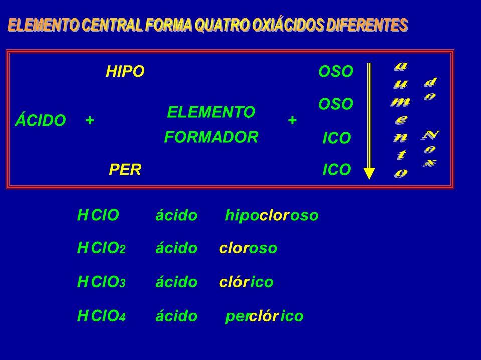 ÁCIDO ELEMENTO FORMADOR + ICO + OSO ICO OSO PER HIPO HClácidoclorosoO HClácidoclorosoO2O2 HClácidoclóricoO3O3 HClácidoclóricoO4O4 hipo per