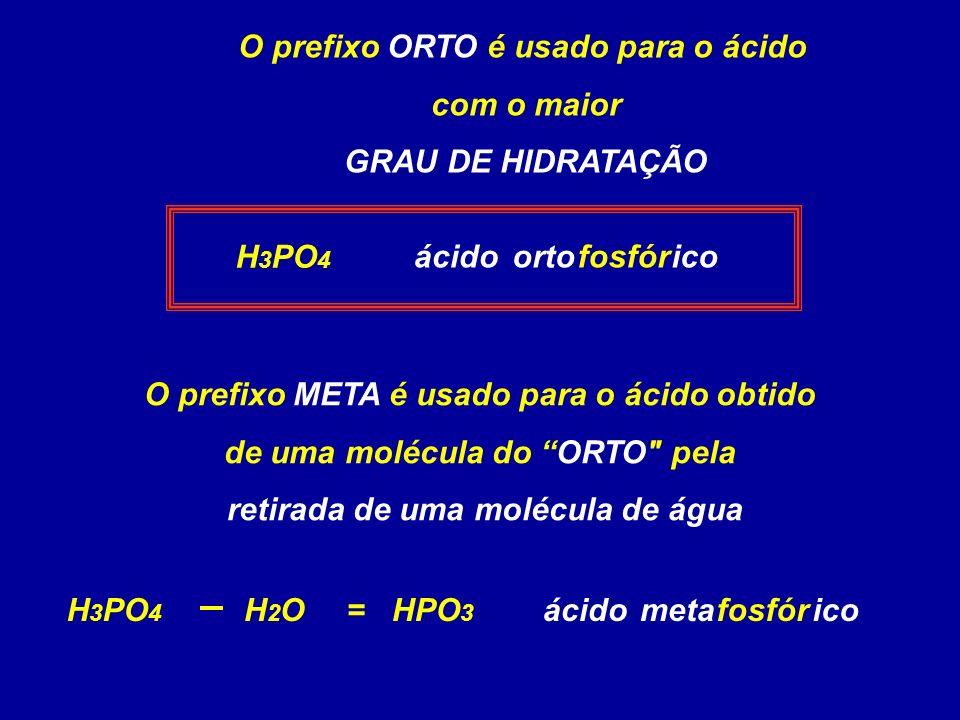 O prefixo ORTO é usado para o ácido com o maior GRAU DE HIDRATAÇÃO H 3 PO 4 HPO 3 ácidofosfóricoorto O prefixo META é usado para o ácido obtido de uma molécula do ORTO pela retirada de uma molécula de água H 3 PO 4 H2OH2O= fosfóricometaácido