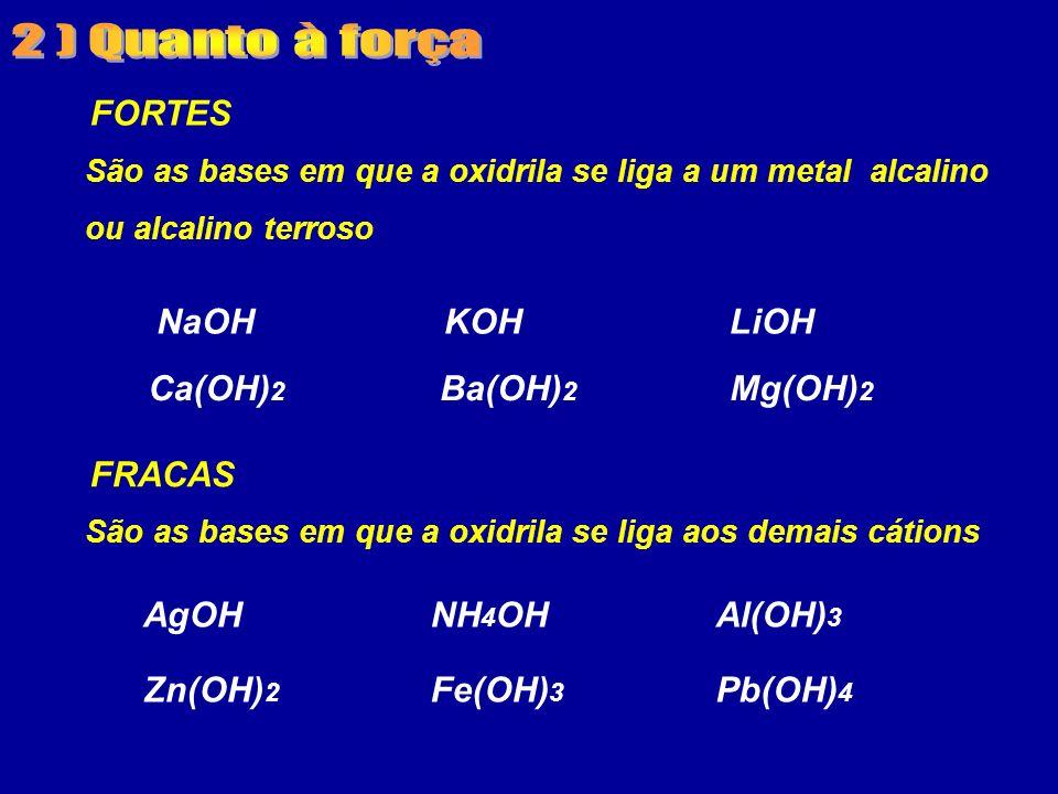 FORTES São as bases em que a oxidrila se liga a um metal alcalino ou alcalino terroso NaOH Ca(OH) 2 Ba(OH) 2 Mg(OH) 2 KOHLiOH FRACAS AgOHNH 4 OHAl(OH) 3 Zn(OH) 2 Fe(OH) 3 Pb(OH) 4 São as bases em que a oxidrila se liga aos demais cátions